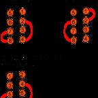 Zylindernummerierung bei V8