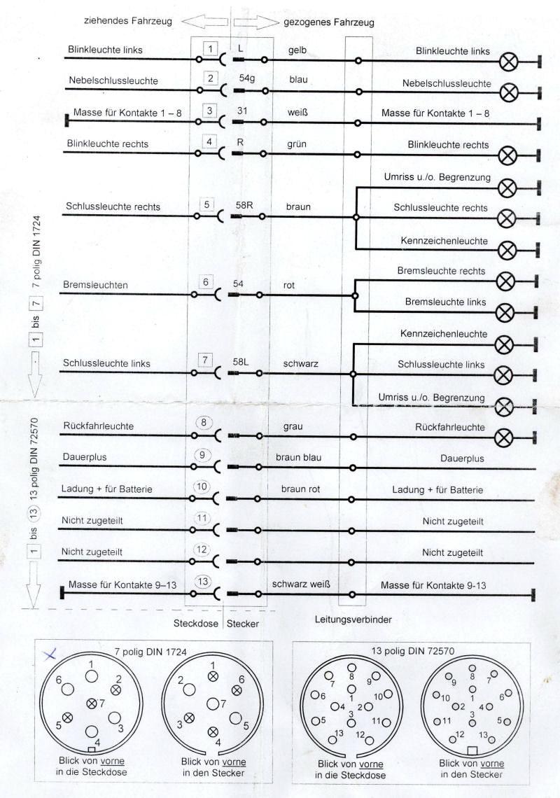 Schaltplan Mercedes Vito W639